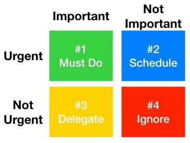 eisenhower productivity matrix